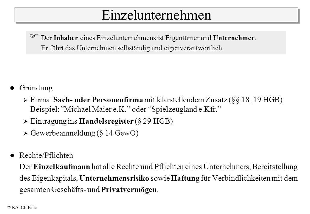 Vii Unternehmensrechtliche Grundlagen Ppt Herunterladen 4
