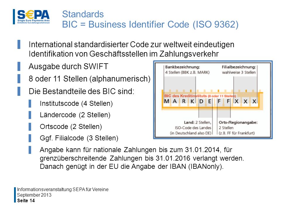 Standards BIC = Business Identifier Code (ISO 9362)