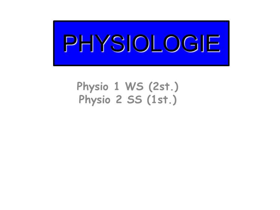 Physio 1 WS (2st.) Physio 2 SS (1st.) - ppt herunterladen