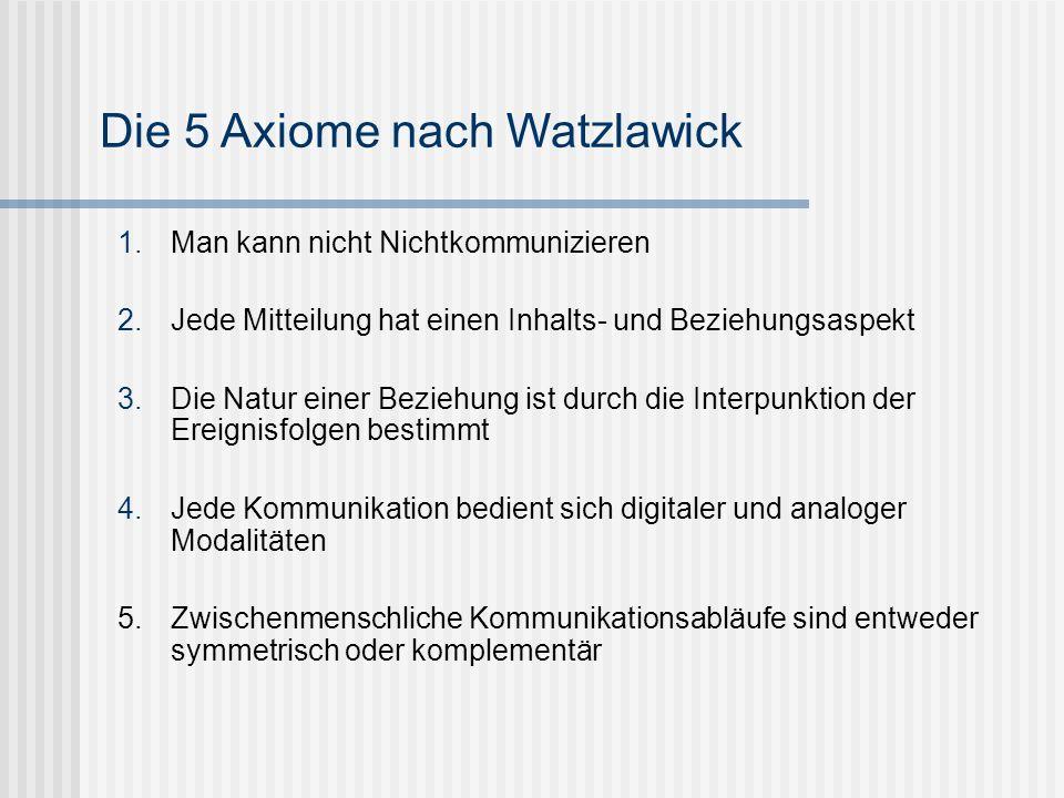 5 Axiome Nach Paul Watzlawick Emotionen Lesen Lernen 11