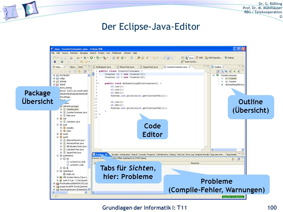 Der Eclipse-Java-Editor
