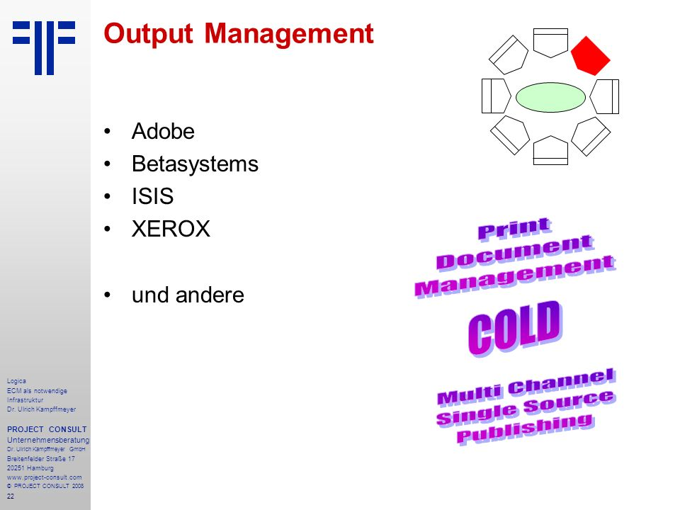 Print Document Management COLD Multi Channel Single Source Publishing