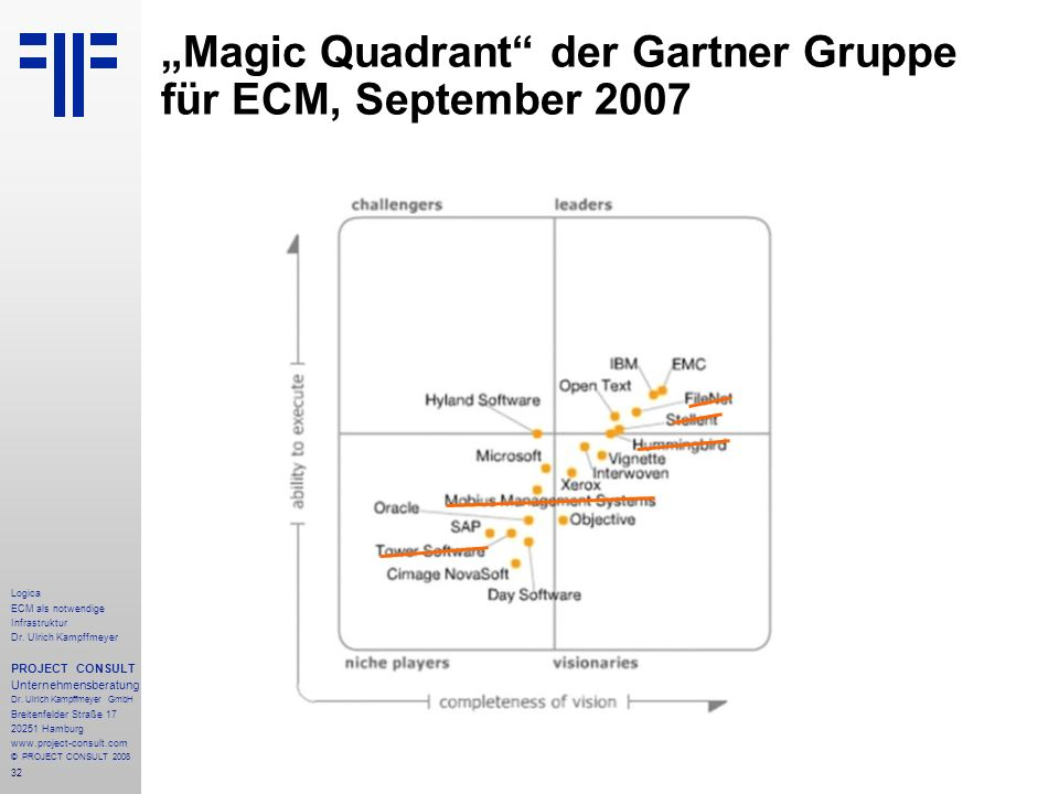 """Magic Quadrant der Gartner Gruppe für ECM, September 2007"