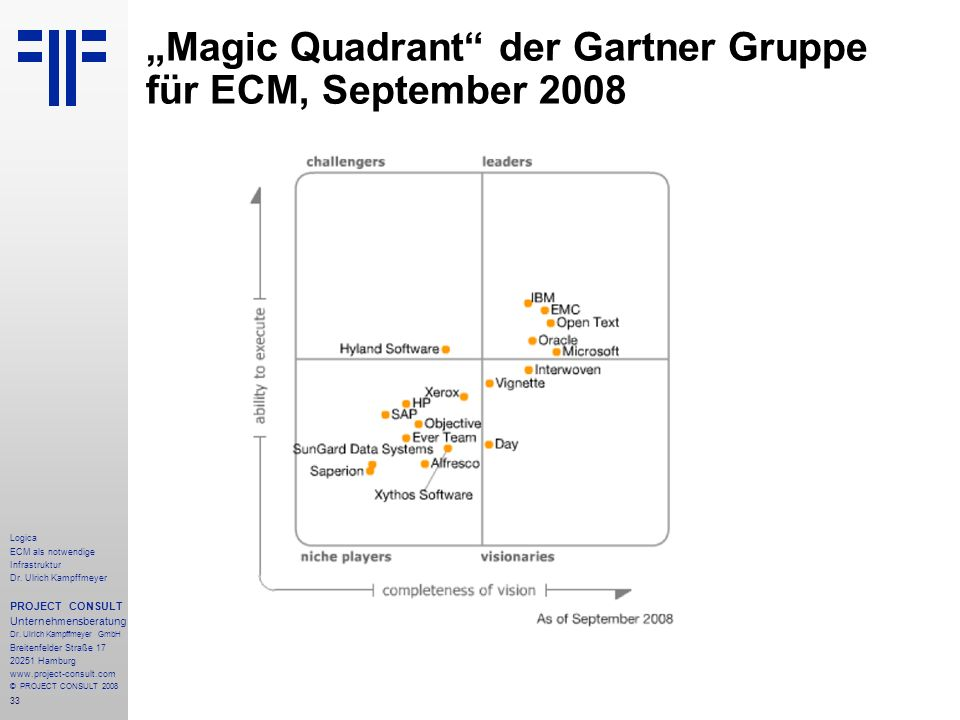 """Magic Quadrant der Gartner Gruppe für ECM, September 2008"