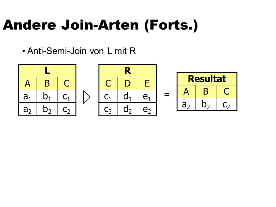 Andere Join-Arten (Forts.)