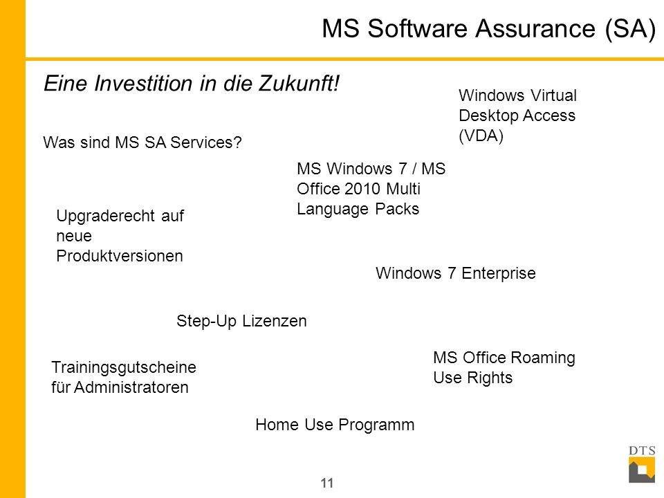 MS Software Assurance (SA)