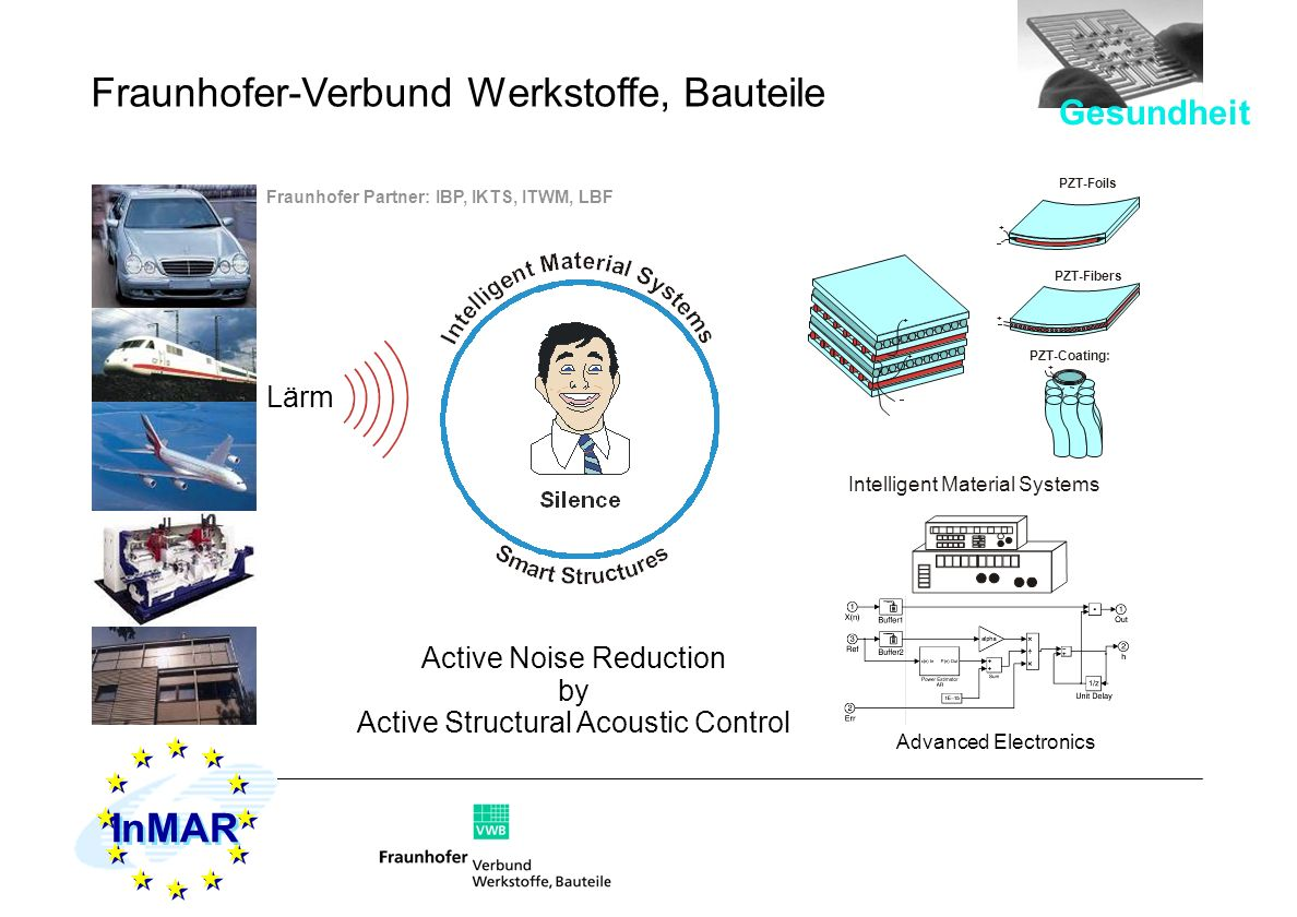 Active Noise Reduction by Active Structural Acoustic Control
