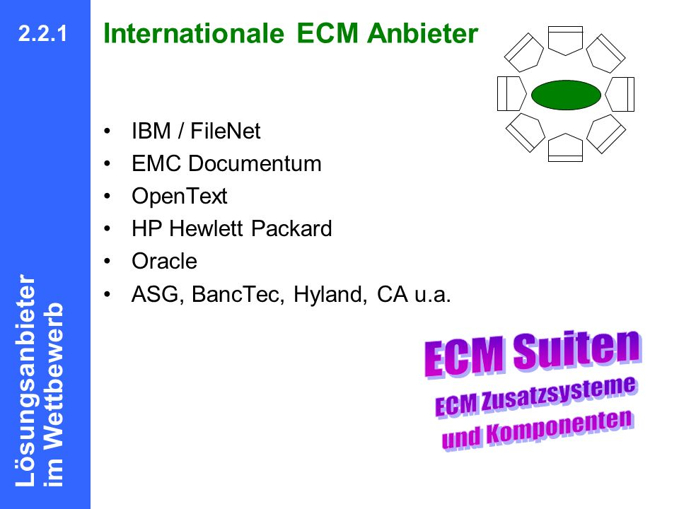 Internationale ECM Anbieter