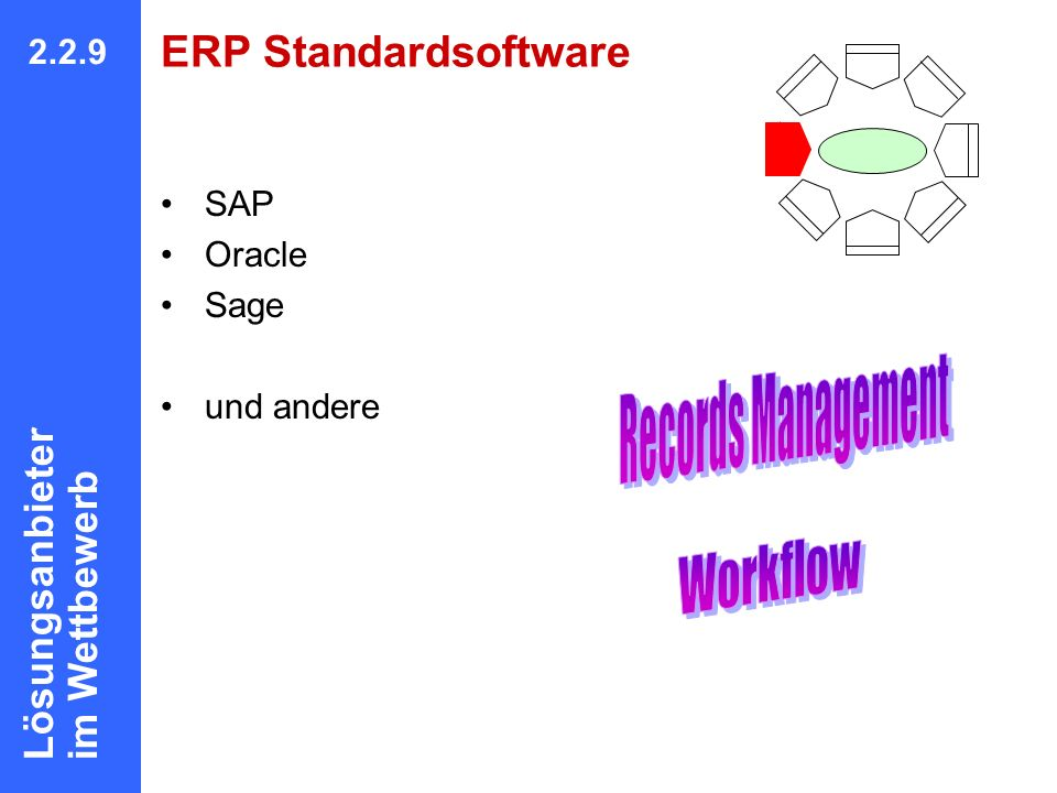 Records Management Workflow ERP Standardsoftware
