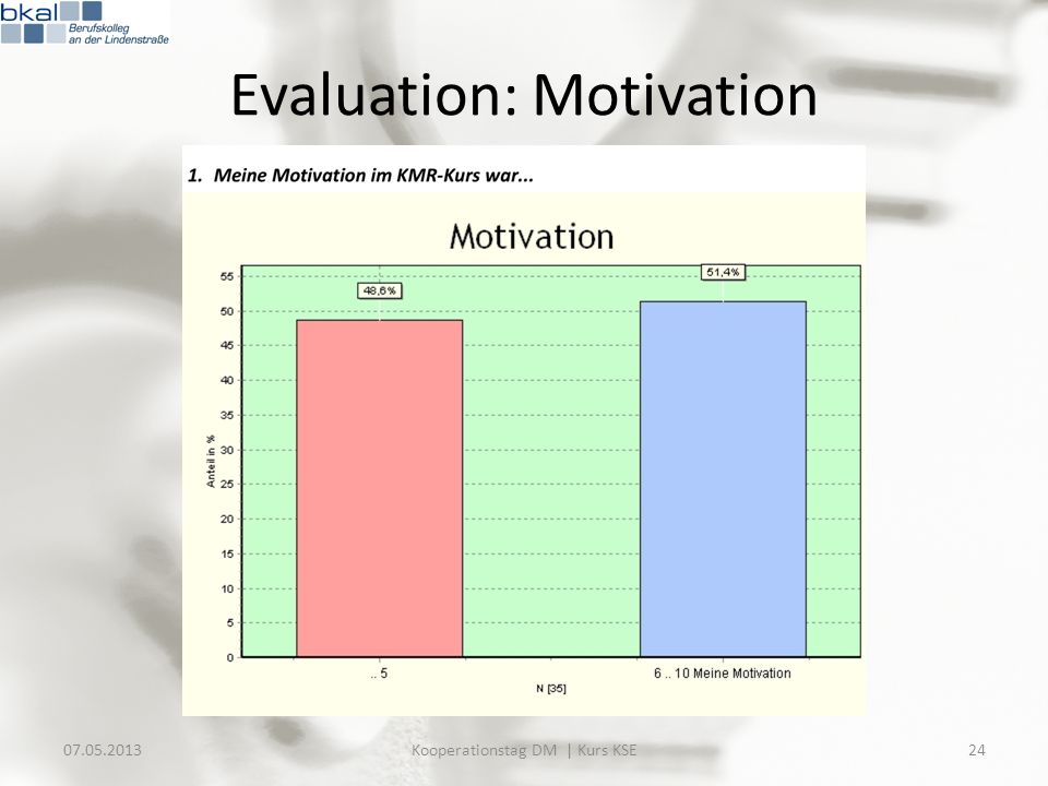 Evaluation: Motivation