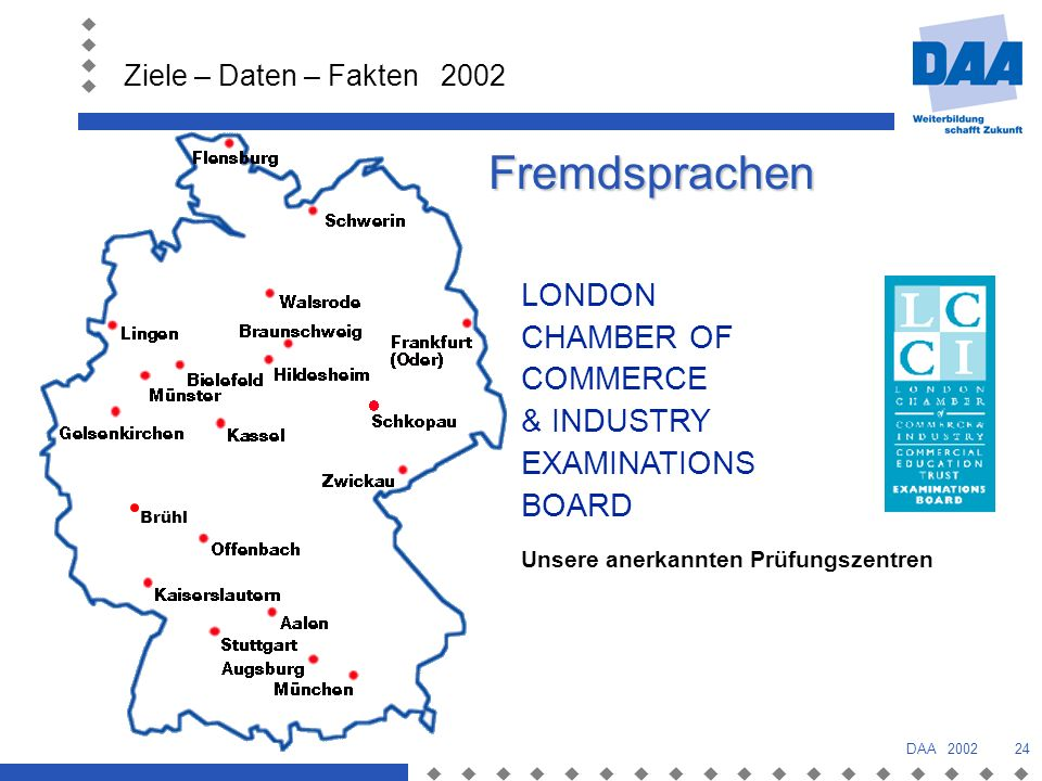 Fremdsprachen LONDON CHAMBER OF COMMERCE & INDUSTRY EXAMINATIONS BOARD