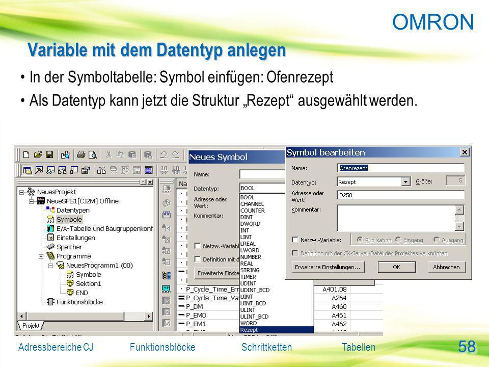 Variable mit dem Datentyp anlegen