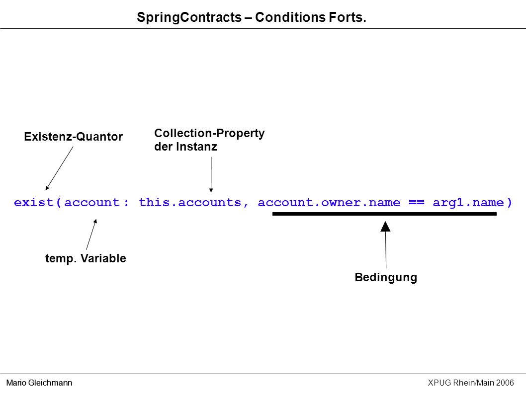 SpringContracts – Conditions Forts.
