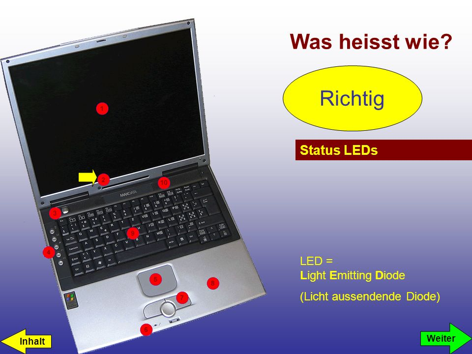 Was heisst wie Richtig Status LEDs LED = Light Emitting Diode