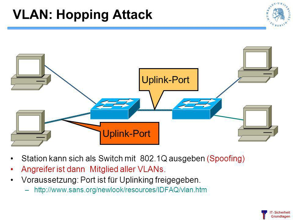 VLAN: Hopping Attack Uplink-Port Uplink-Port