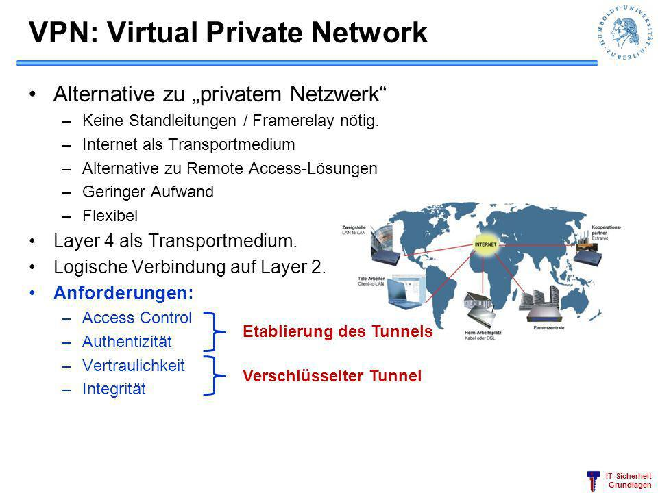 VPN: Virtual Private Network