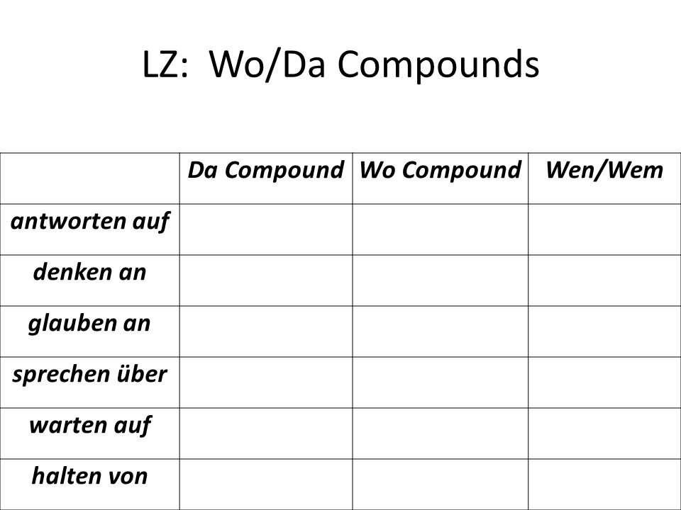 LZ: Wo/Da Compounds Da Compound Wo Compound Wen/Wem antworten auf