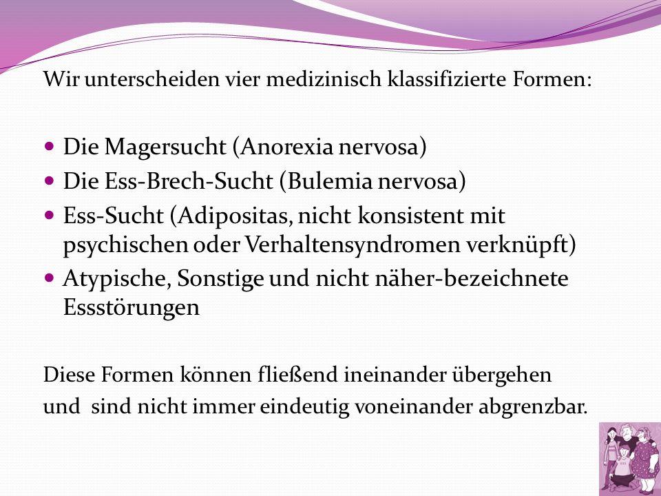 Thema Essstörungen Referentin Svenja Hoppelshäuser Ppt Herunterladen