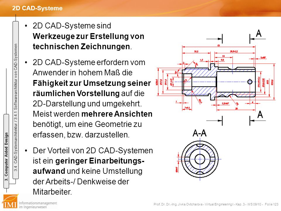 2D CAD-Systeme 3. Computer Aided Design. 3.4 CAD-Systemarchitektur / 3.4.1 Softwarearchitktur von CAD-Systemen.