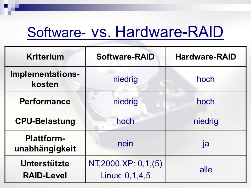 Software- vs. Hardware-RAID