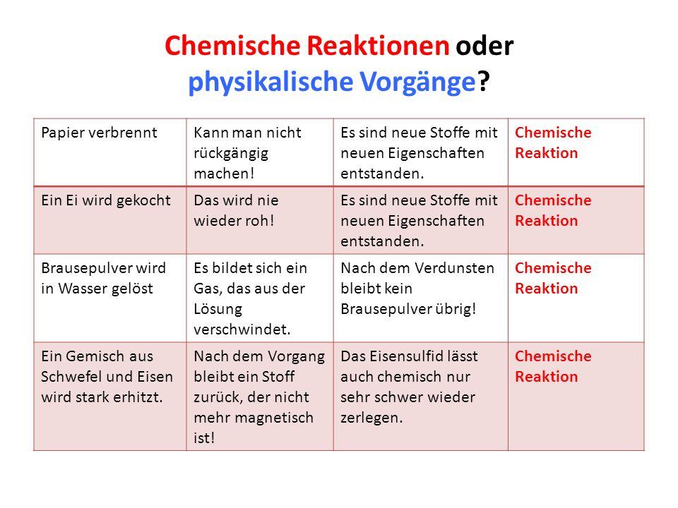 Ziemlich Physikalische Und Chemische Veränderungen Und ...