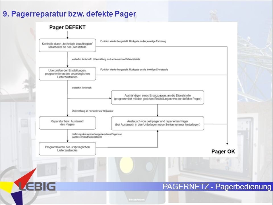 9. Pagerreparatur bzw. defekte Pager