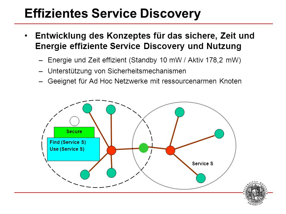 Effizientes Service Discovery