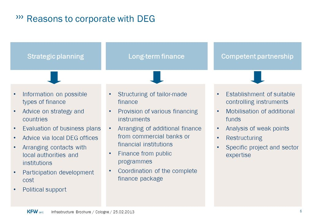 Reasons to corporate with DEG