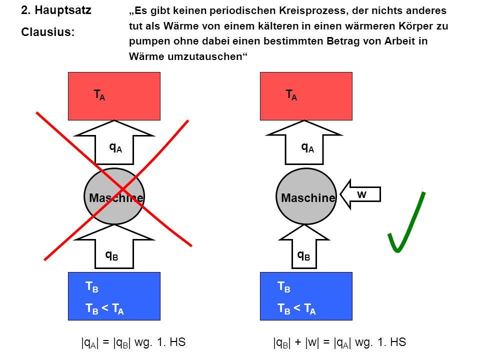 4 Reale Gase 5 Erster Hauptsatz Der Thermodynamik 6 Thermochemie