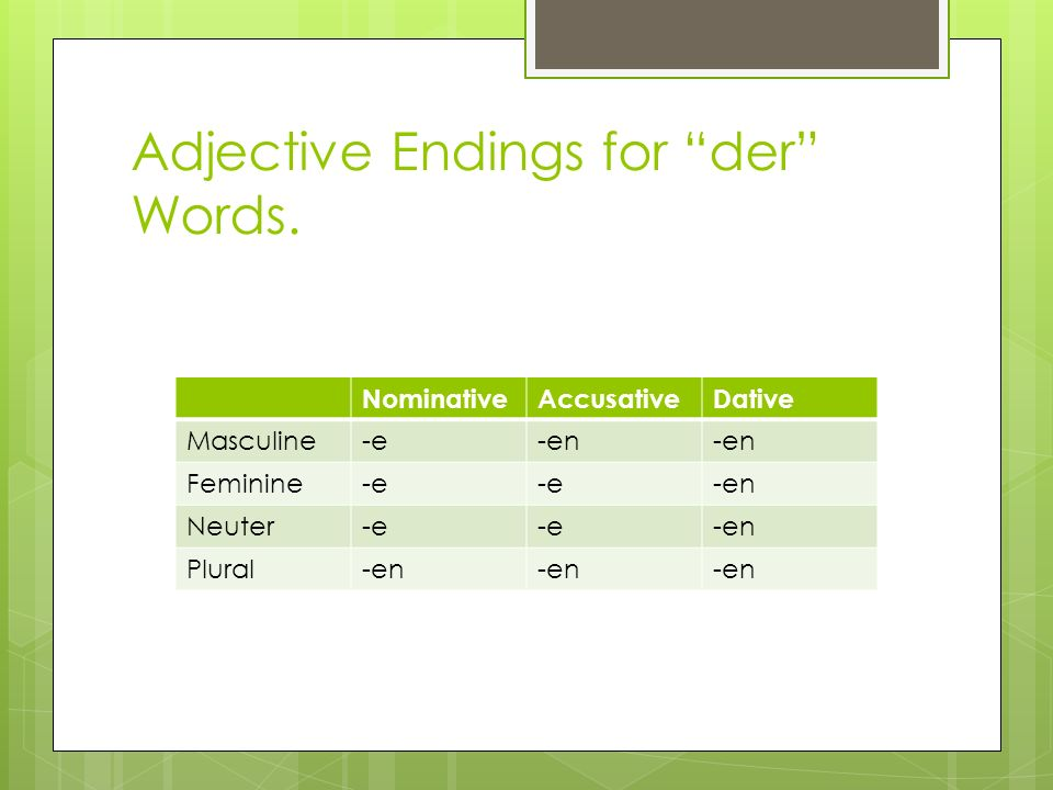 Adjective Endings for der Words.