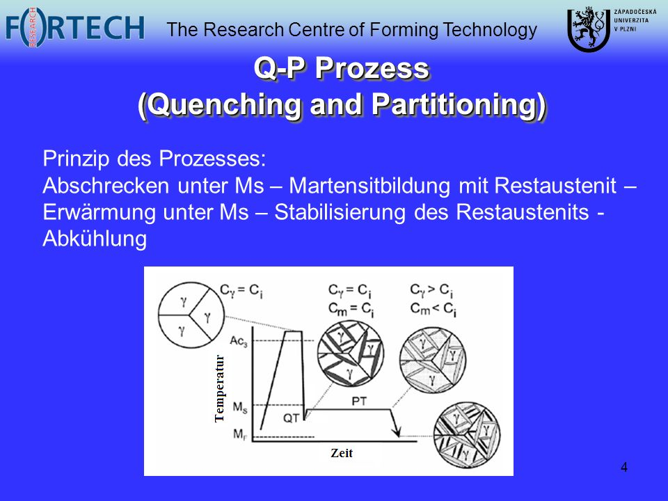 Q-P Prozess (Quenching and Partitioning)