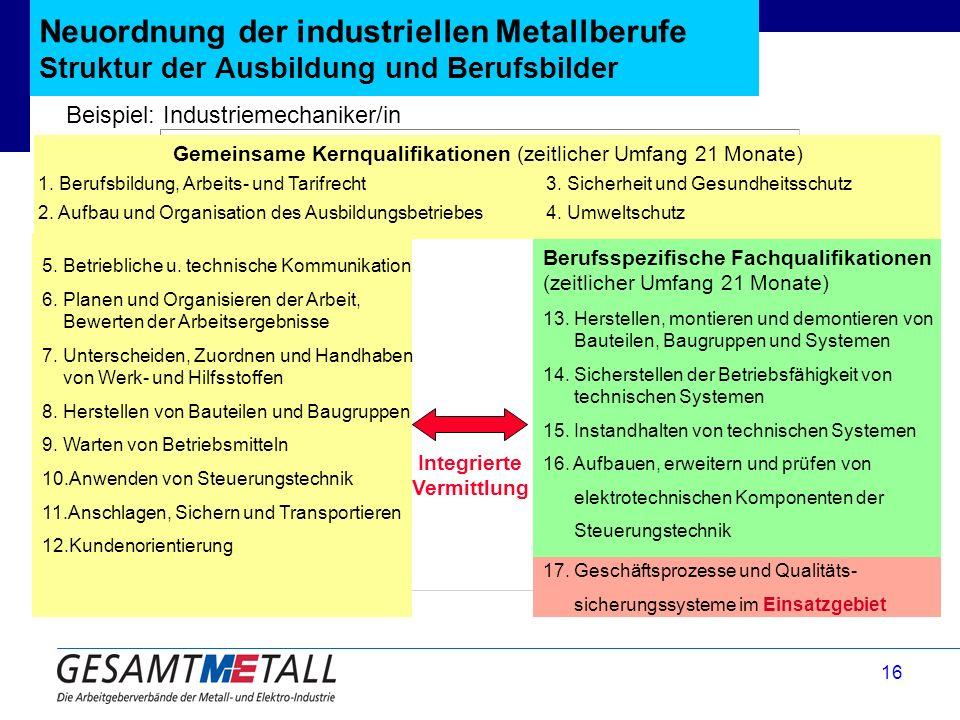Industriellen Metallberufe Ppt Video Online Herunterladen