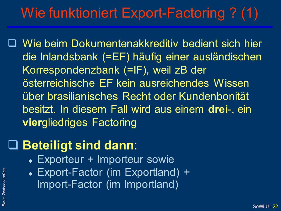 Wie funktioniert Export-Factoring (1)