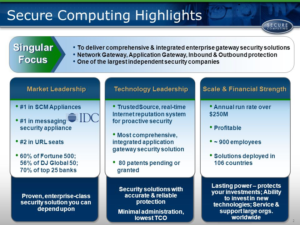Secure Computing Highlights