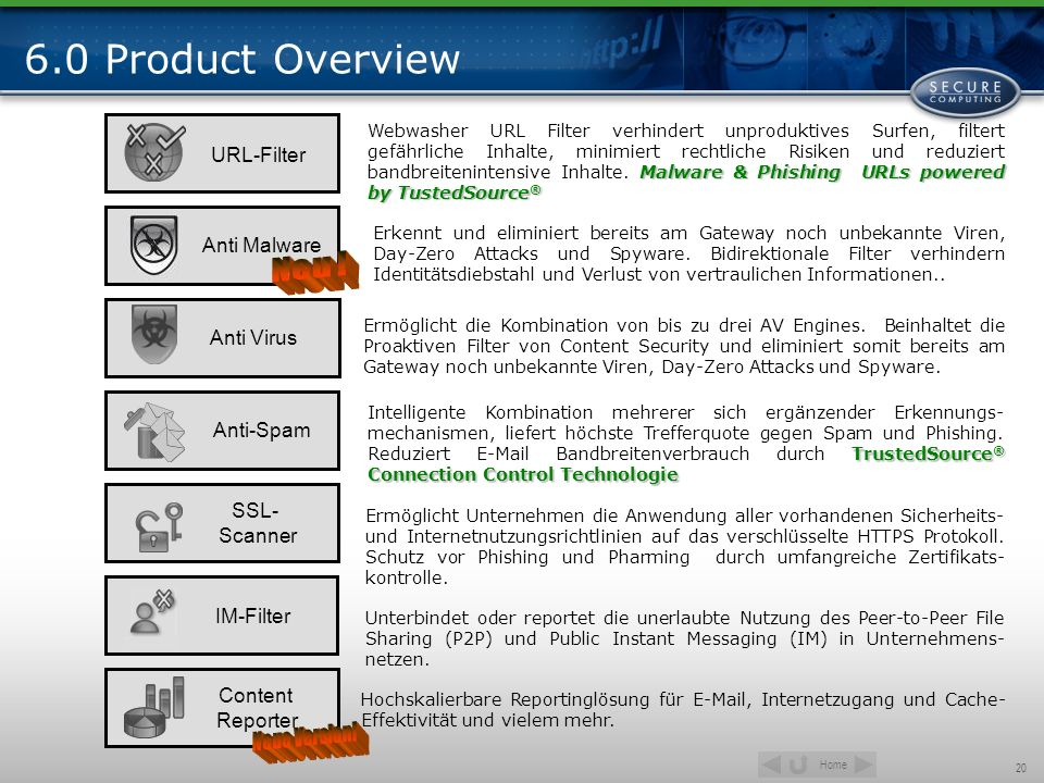 Neu ! 6.0 Product Overview Neue Version! URL-Filter Anti Malware