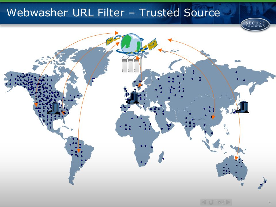 Webwasher URL Filter – Trusted Source