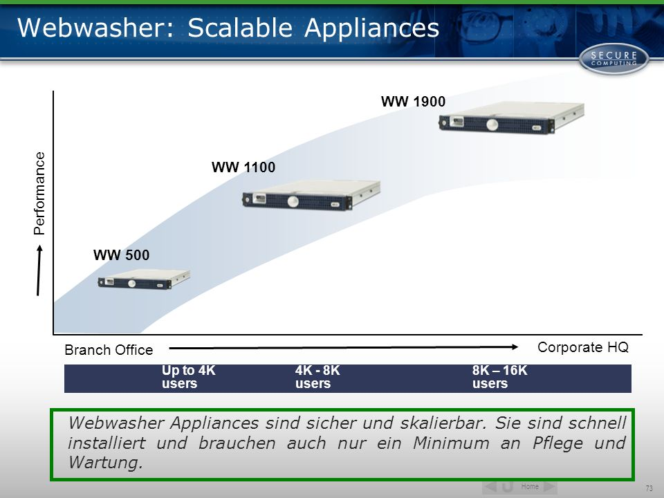 Webwasher: Scalable Appliances
