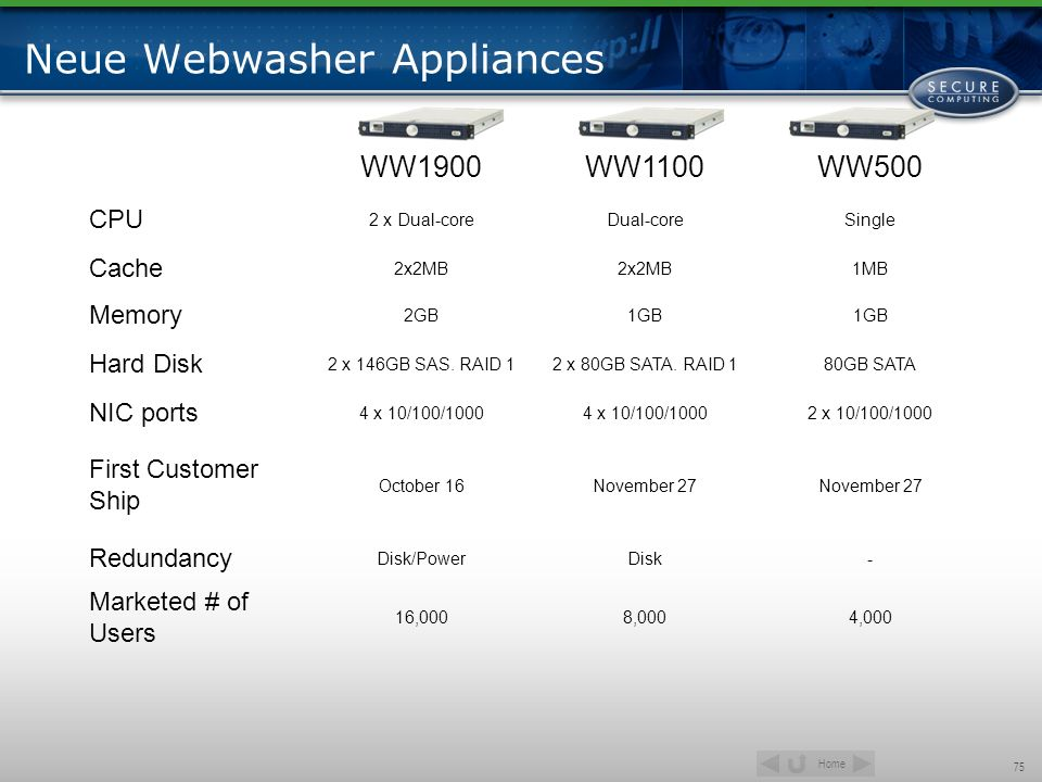 Neue Webwasher Appliances