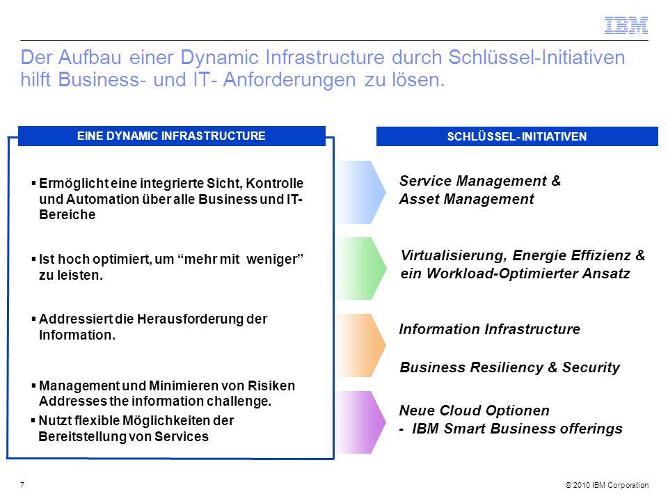 Hanseatic Mainframe Summit ppt herunterladen