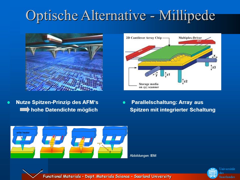 Optische Alternative - Millipede