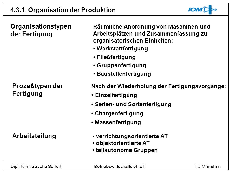4.3.1. Organisation der Produktion