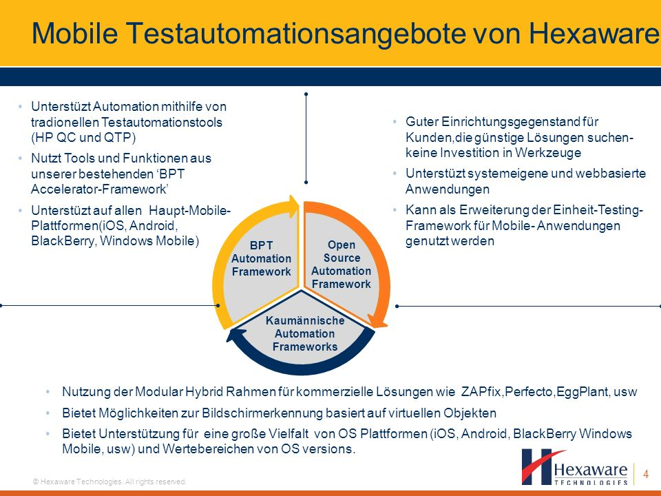 Mobile Testautomationsangebote von Hexaware