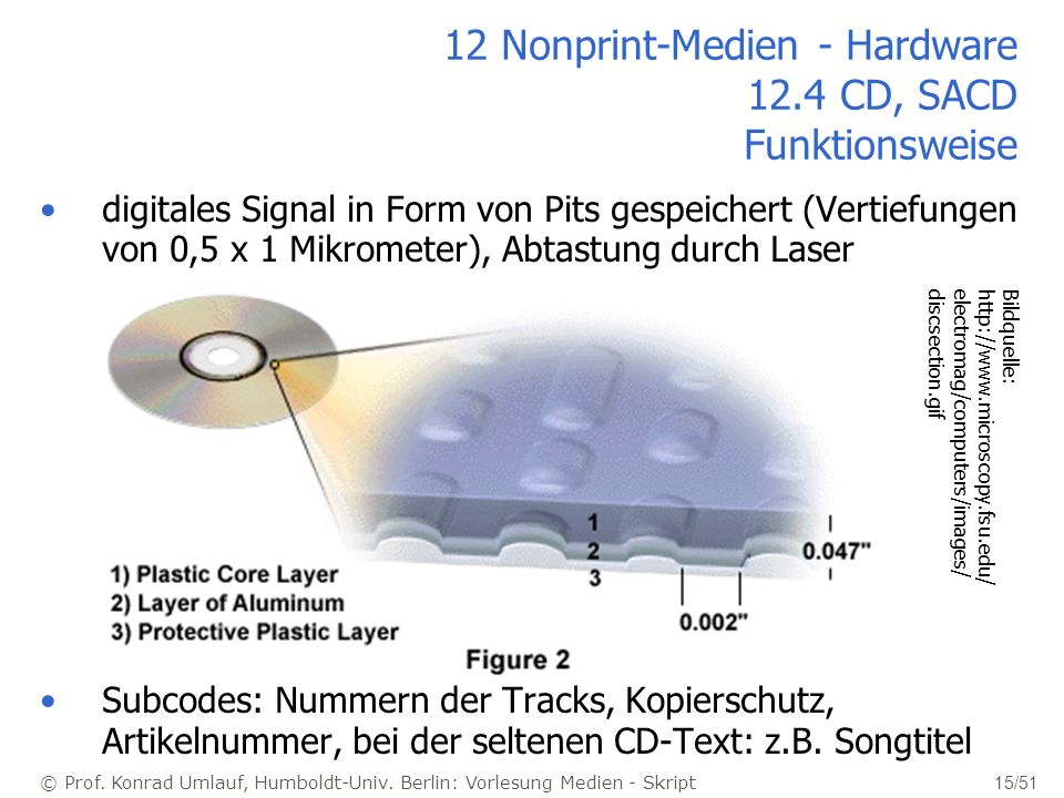 12 Nonprint-Medien - Hardware 12.4 CD, SACD Funktionsweise