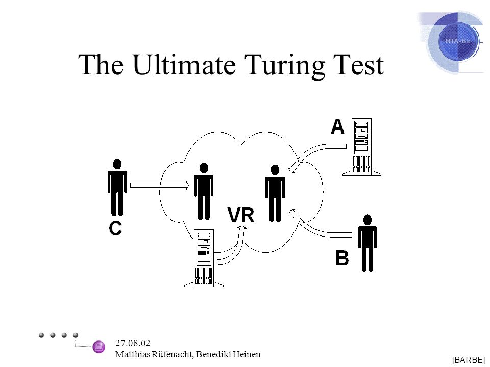 The Ultimate Turing Test