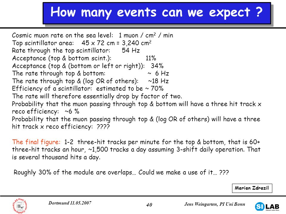 How many events can we expect