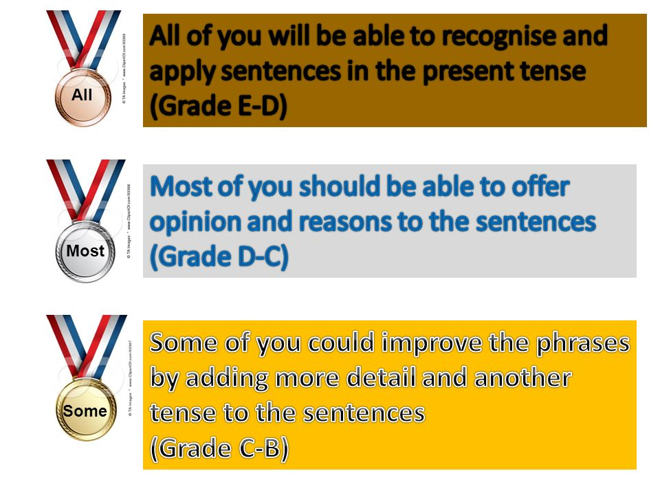 All of you will be able to recognise and apply sentences in the present tense