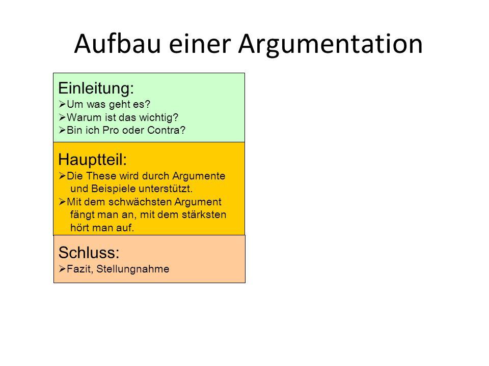 7 aufbau einer argumentation - Stellungnahme Einleitung Beispiel