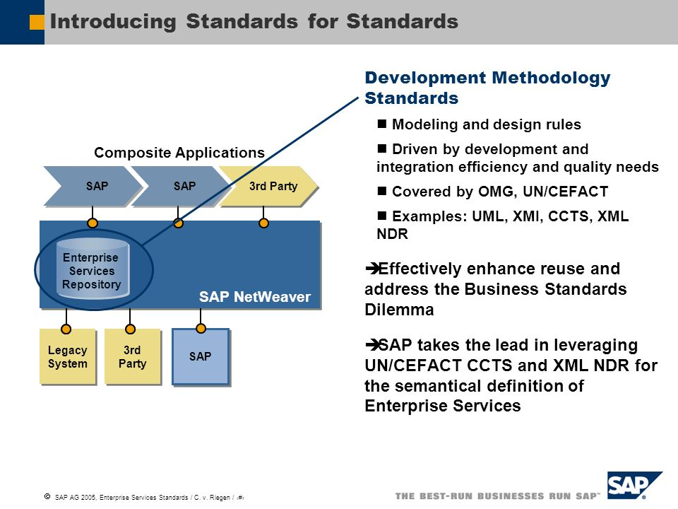 Introducing Standards for Standards
