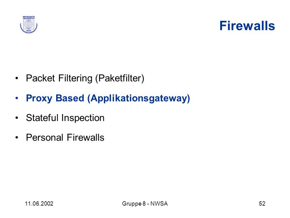 Firewall in Kryptographie und Netzwerksicherheit Slideshare