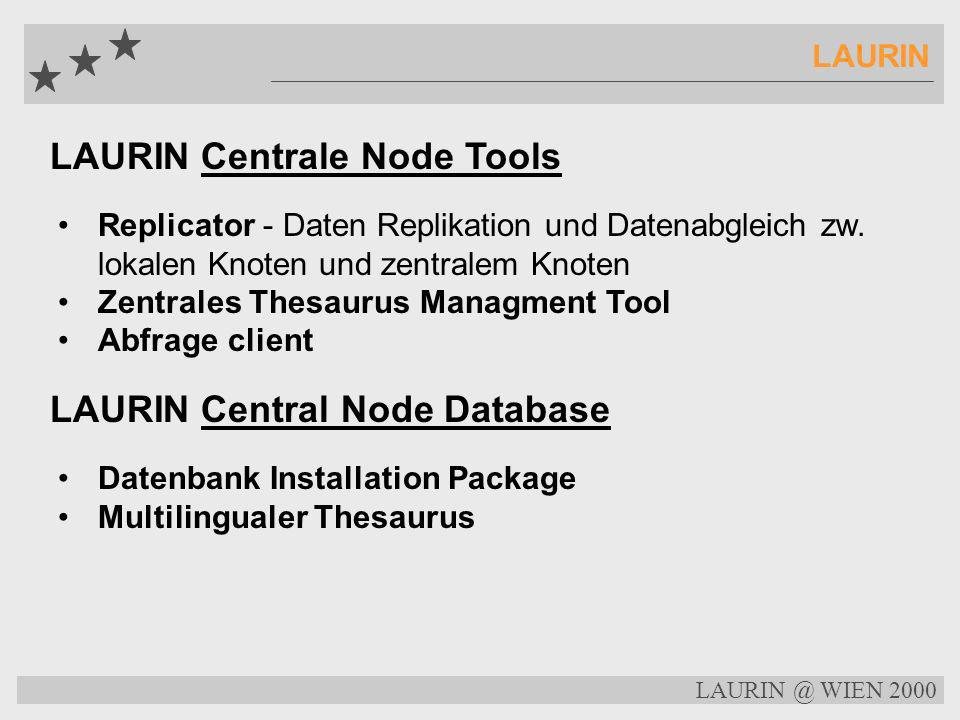 LAURIN Centrale Node Tools